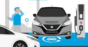 Nissan EV Driver Etiquette guide