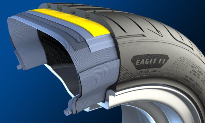 Goodyear Eagle F1 Asymmetric 5 - profile