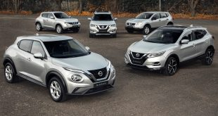 One Million Crossover Sales for Nissan GB
